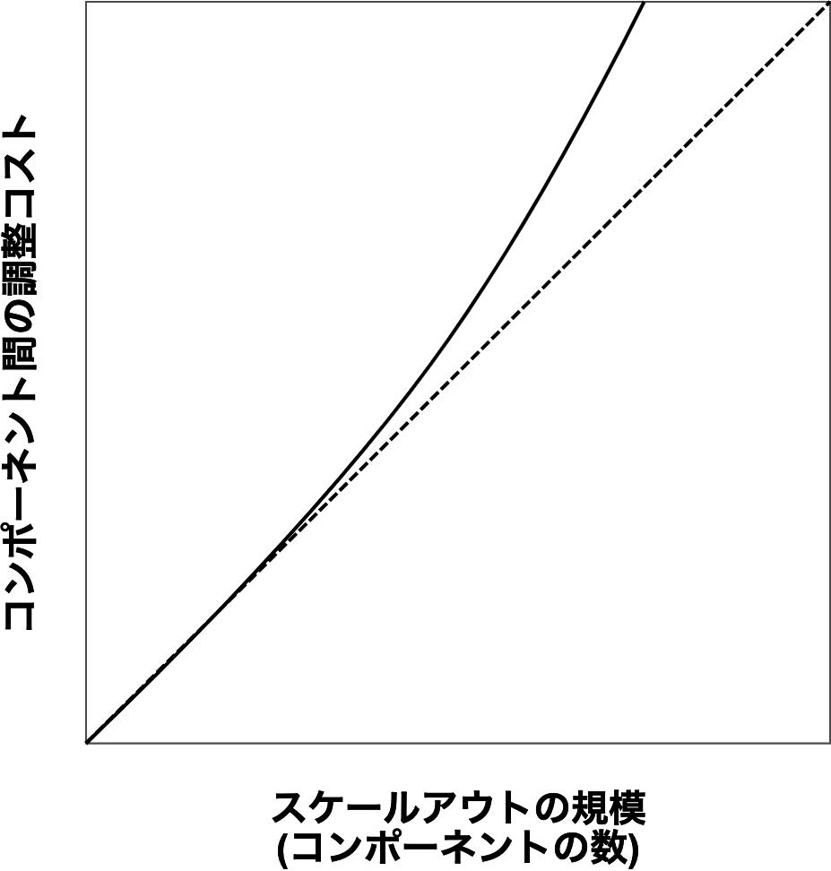 f:id:j5ik2o:20201117005610p:plain:w400