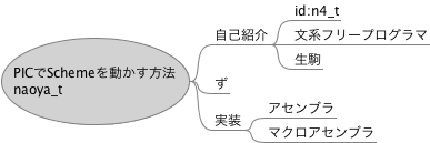 f:id:j7400157:20080525223854p:image