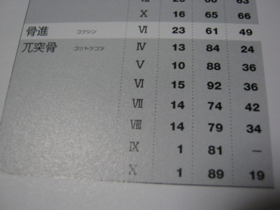 f:id:jagabata:20110124002854j:image