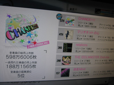 f:id:jagabata:20120222002010j:image