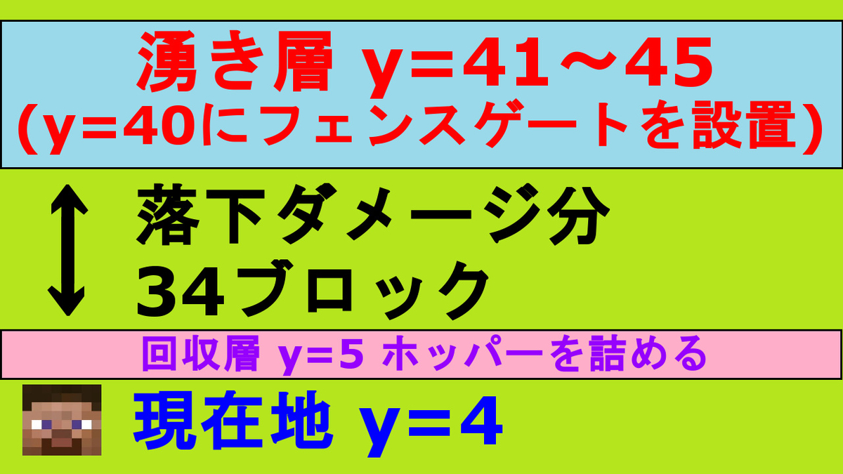 f:id:jagaimo_game_blog:20190407114813j:plain