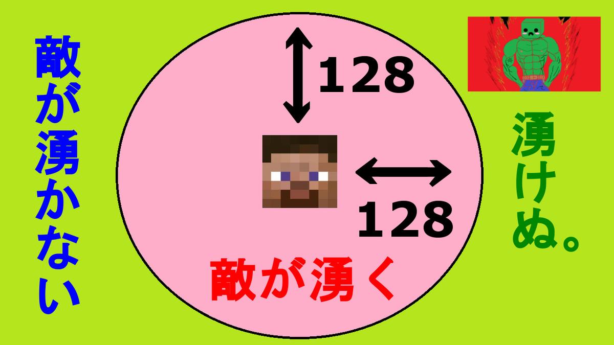 f:id:jagaimo_game_blog:20190407114818j:plain