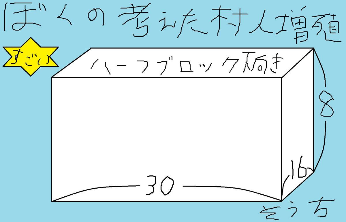f:id:jagaimo_game_blog:20200804192929p:plain