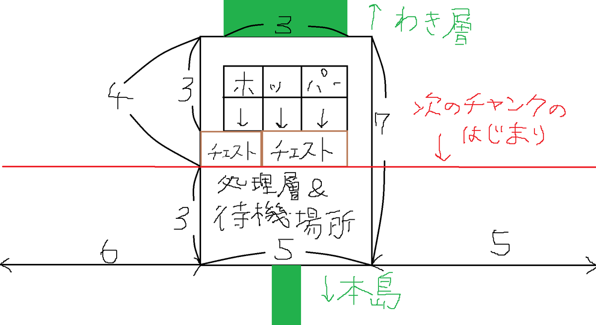 f:id:jagaimo_game_blog:20200816230834p:plain