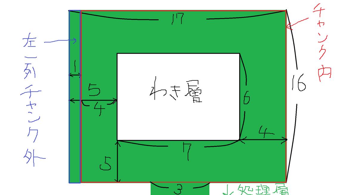 f:id:jagaimo_game_blog:20200816232352p:plain