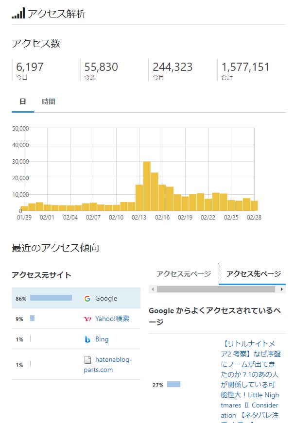 f:id:jagaimo_game_blog:20210301052421p:plain