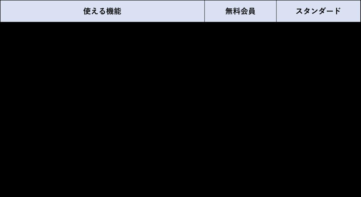 f:id:jamiro0113:20210914194445p:plain