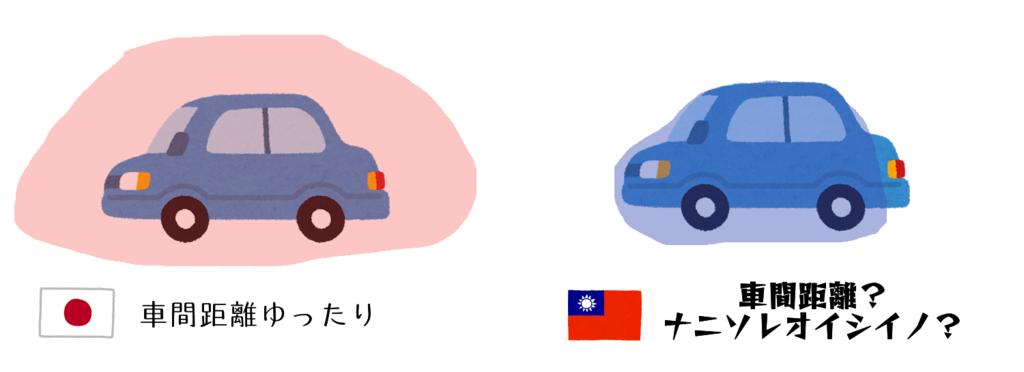 パーソナルスペース 台湾人 異文化 カルチャーショック 危ない 車 危険