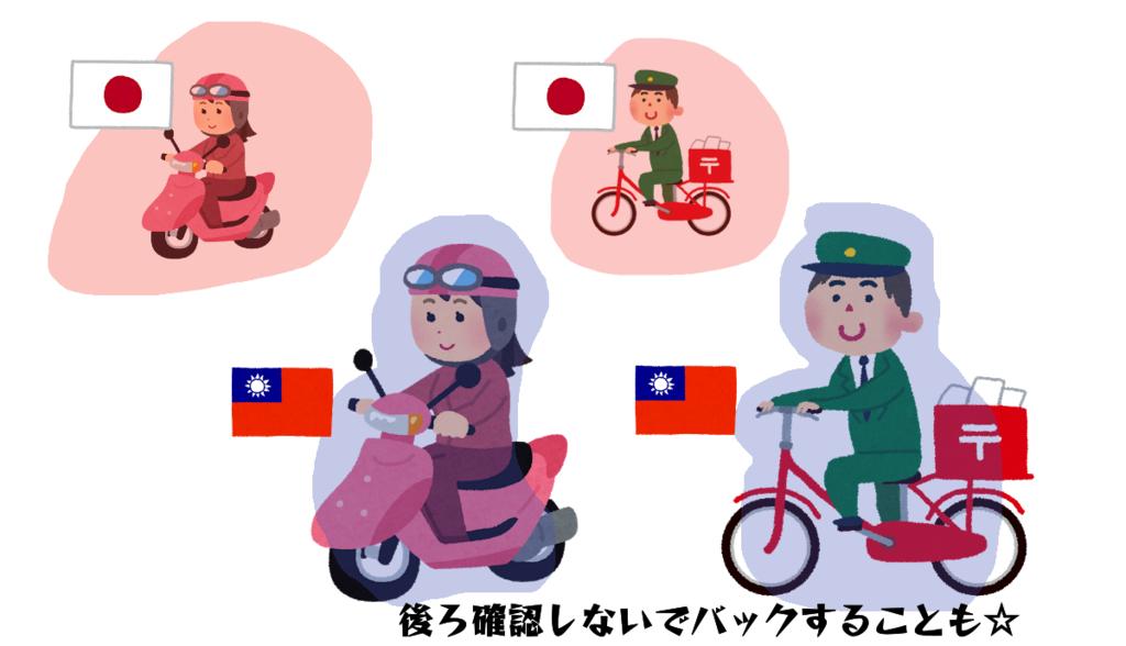 台湾 バイク 自転車 郵便