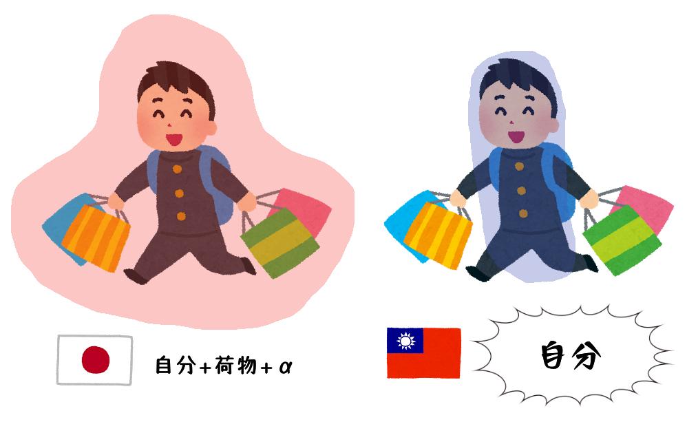 バッグ 台湾 買い物 マナー