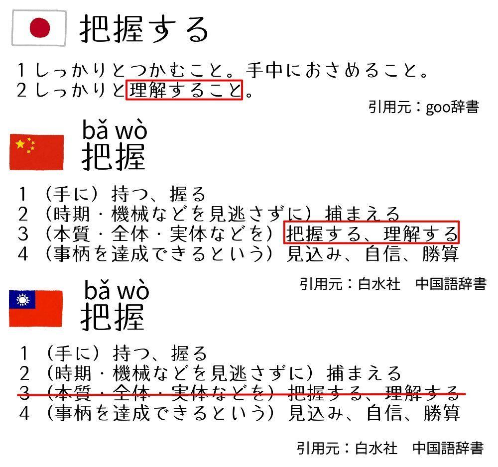 中国 台湾 言葉 違い