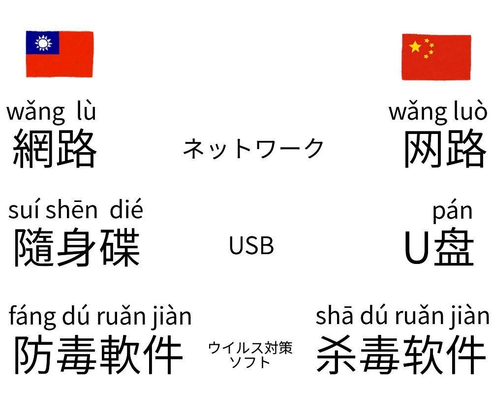 中国 台湾 語彙 違い