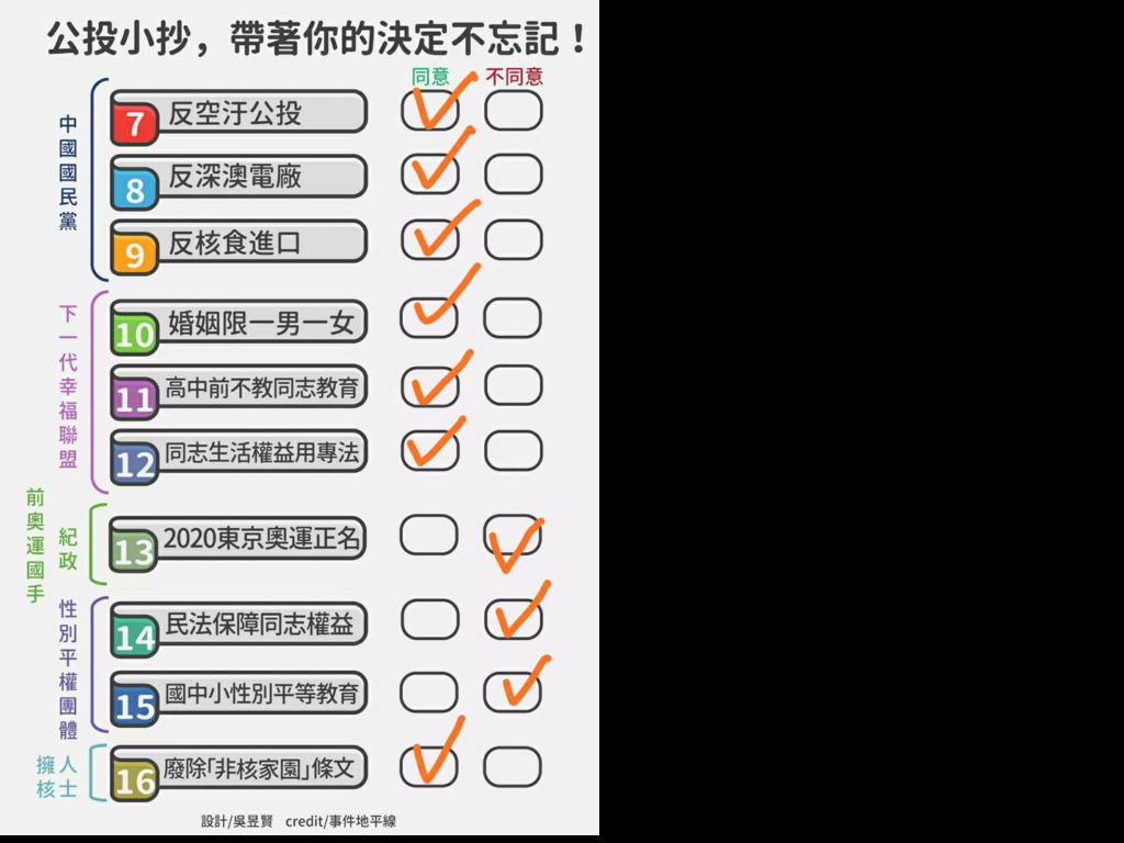 LGBT 国民投票 台湾