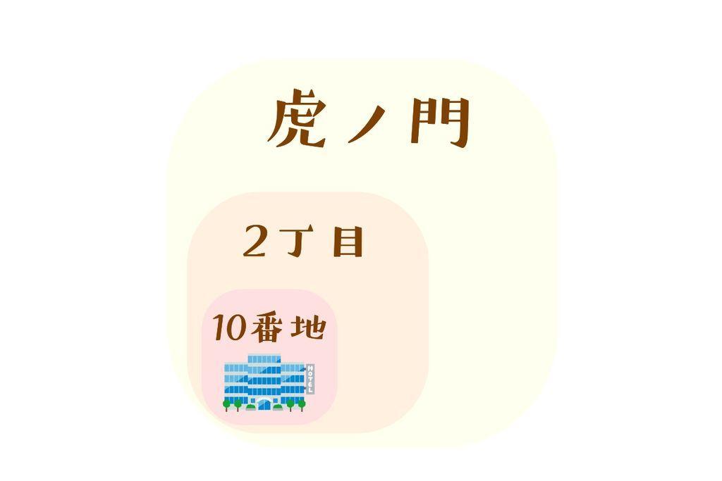 日本 住所 見方