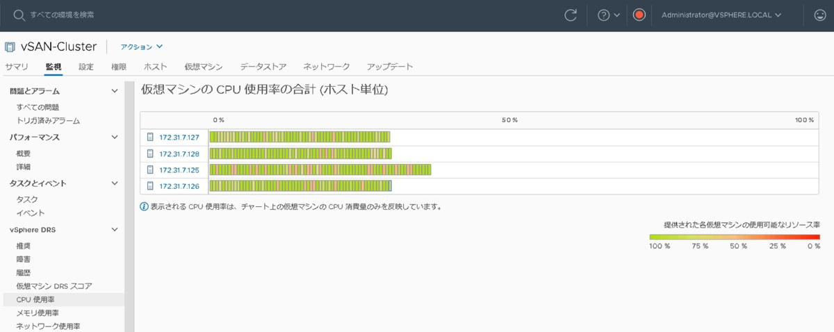 f:id:japan-vmware:20200501012841p:plain