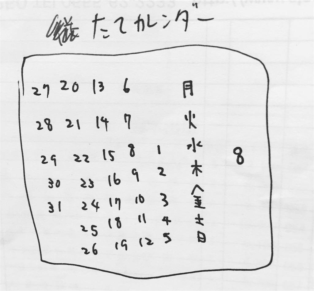 f:id:japana:20170724194318j:image
