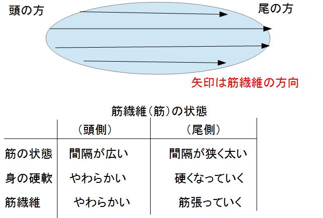 f:id:japanasechef:20180602122840p:plain