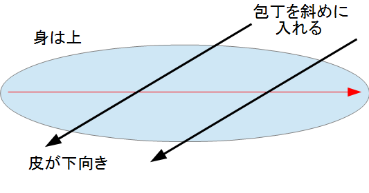 f:id:japanasechef:20180602125455p:plain