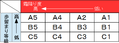 f:id:japanasechef:20180607204151p:plain
