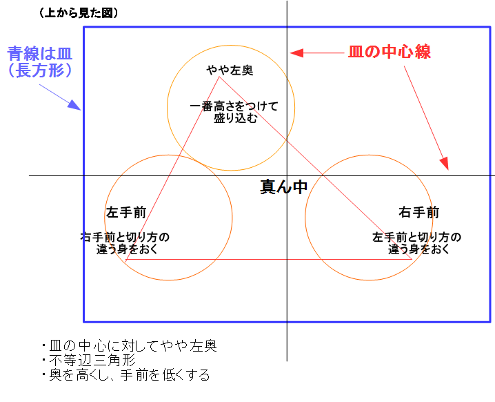 f:id:japanasechef:20180614160129p:plain
