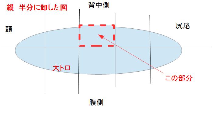 f:id:japanasechef:20180617221525p:plain