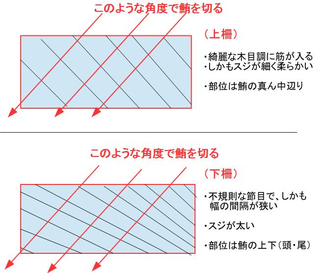 f:id:japanasechef:20180618133027p:plain