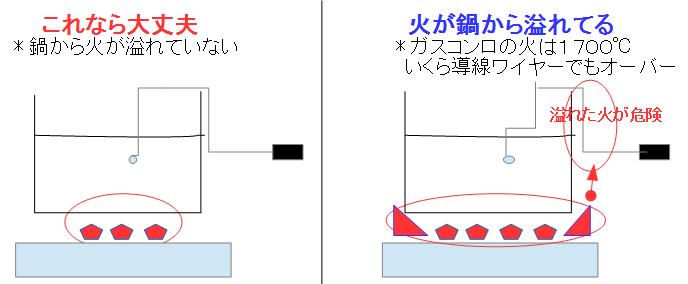 f:id:japanasechef:20180620103747p:plain