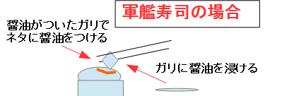 f:id:japanasechef:20180708214049p:plain