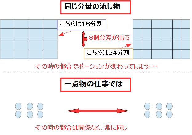 f:id:japanasechef:20180710224126p:plain