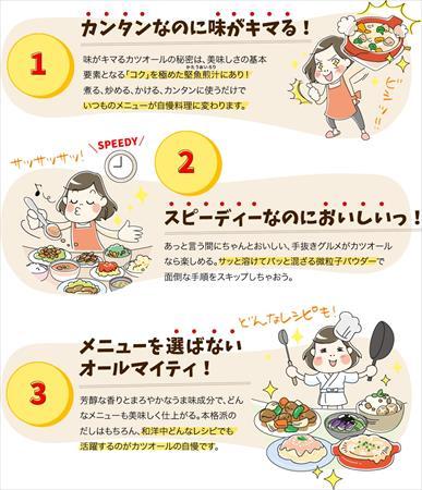2016年ゴールデンウィークは自宅でお家デート!美味しい料理でラブラブ大作戦:kasiwamatsudodatespot.hatenablog.com:20160424160432j:plain