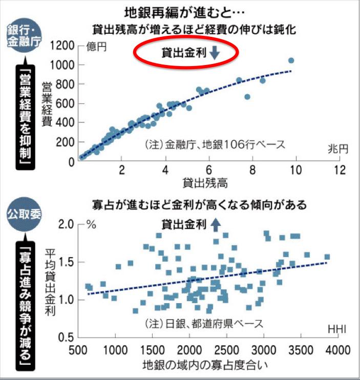 f:id:japancompetitionpolicy:20170304222232p:plain
