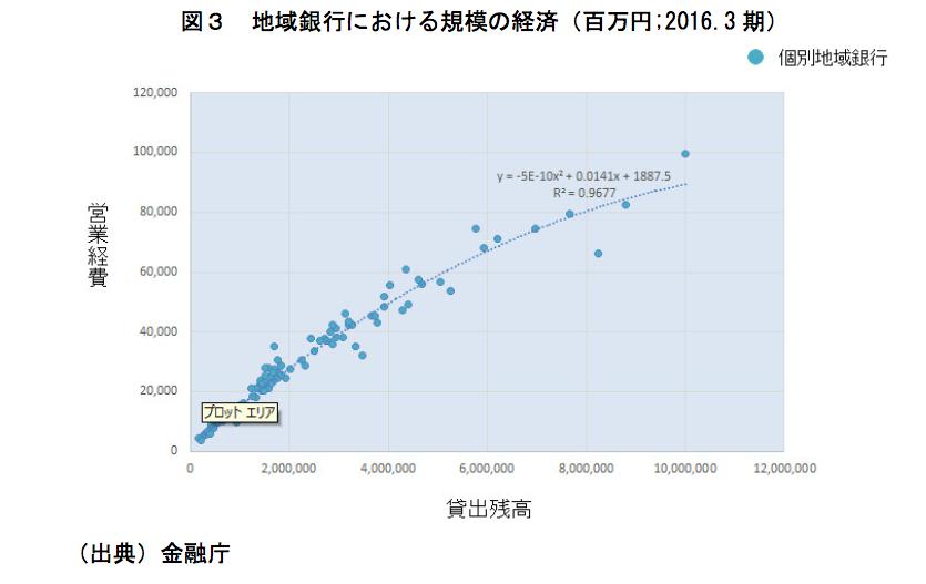 f:id:japancompetitionpolicy:20170304230058p:plain