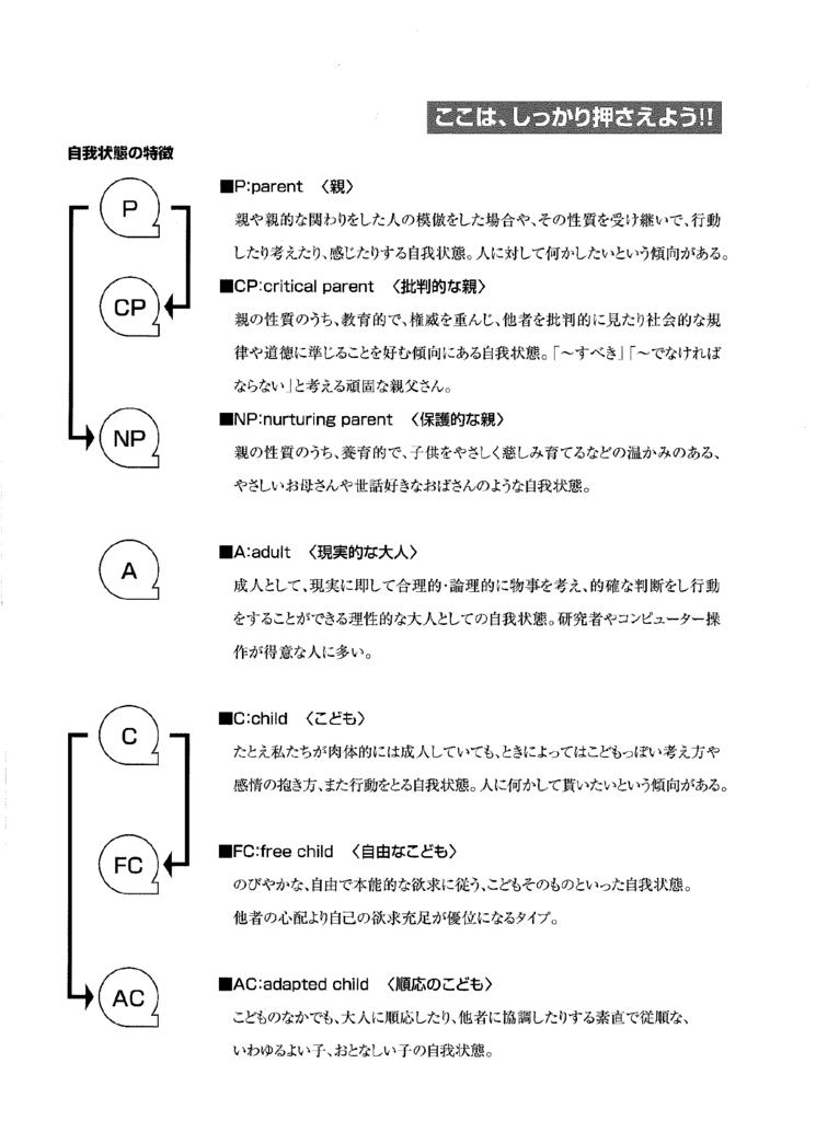 f:id:japandogacademy:20170211191644p:plain