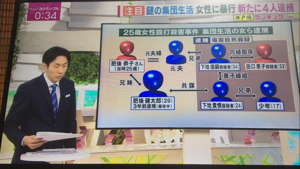 f:id:japanese-standard0:20161226130851j:plain