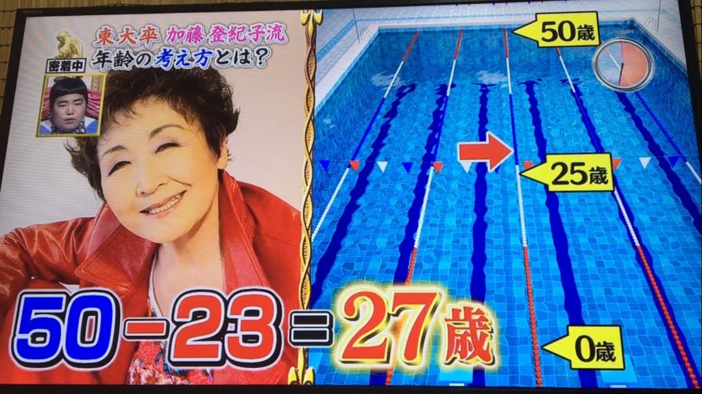 f:id:japanese-standard0:20170116222417j:plain