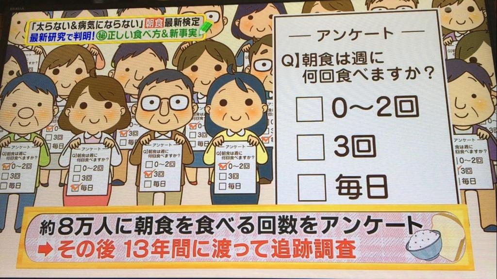 f:id:japanese-standard0:20170117200117j:plain