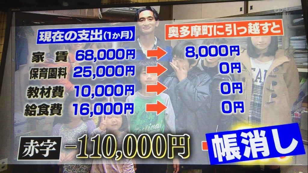 f:id:japanese-standard0:20170117231552j:plain