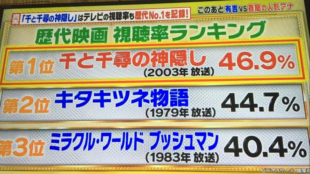 f:id:japanese-standard0:20170120211704j:plain