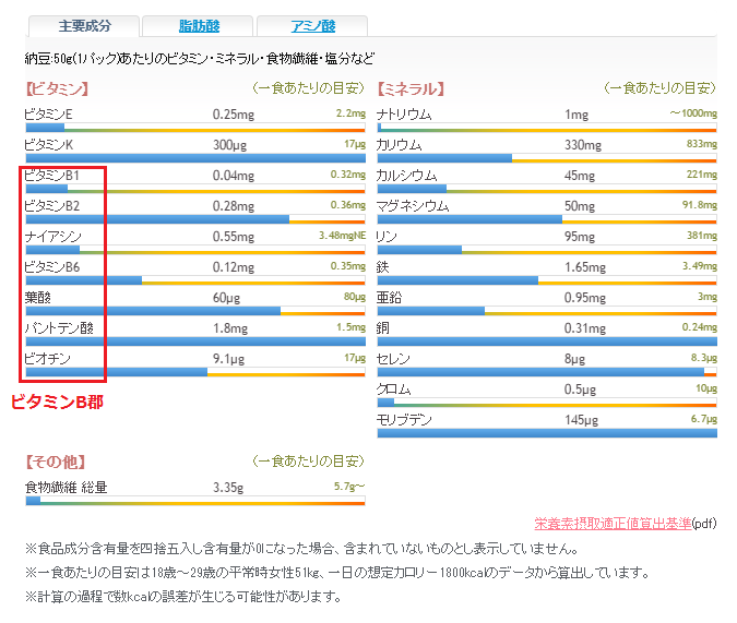 f:id:japanese-standard0:20170131211707p:plain