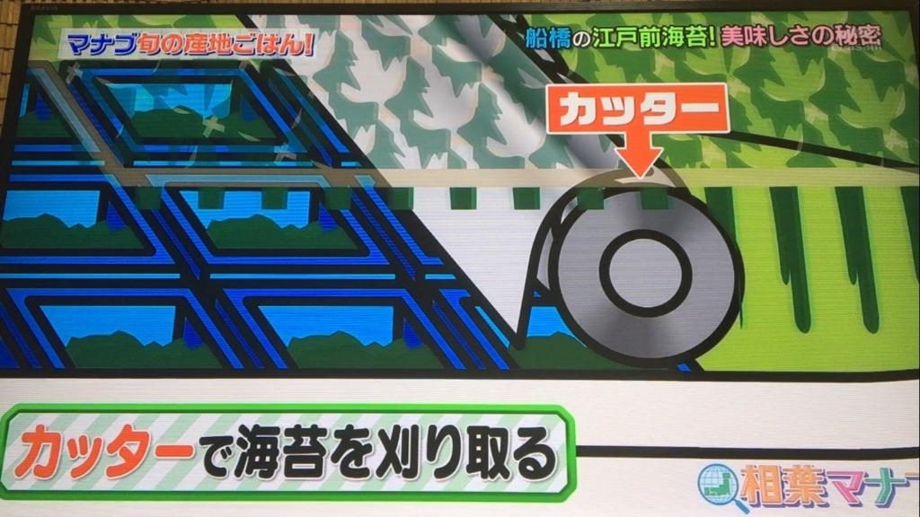 f:id:japanese-standard0:20170205183945j:plain