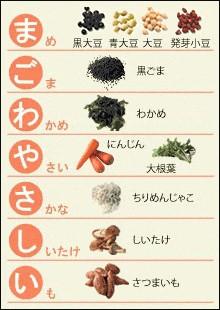 f:id:japanese-standard0:20170308180809j:plain
