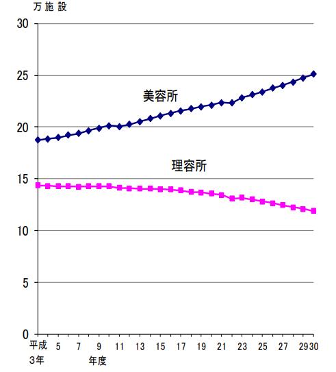 f:id:japanese-standard0:20200602162506p:plain