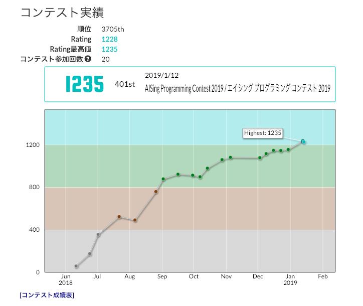 f:id:japanesekeigo:20190115230814p:plain