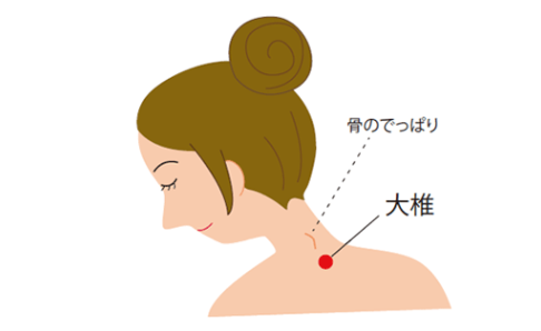 f:id:japanesemassagemasa:20150126142246p:plain