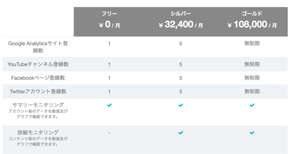 f:id:japaneseyoutuber:20170505230314p:plain