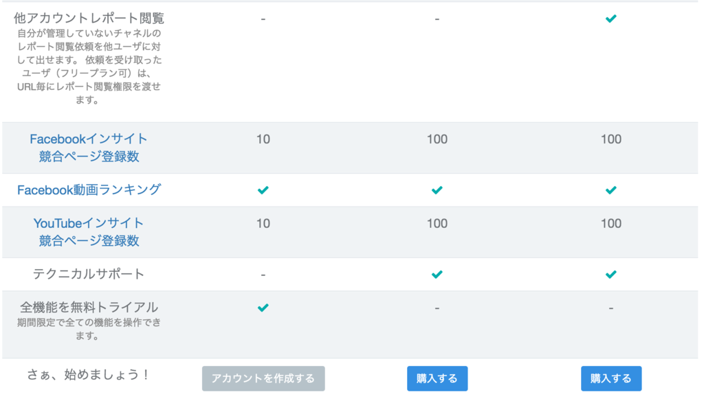 f:id:japaneseyoutuber:20170505230340p:plain