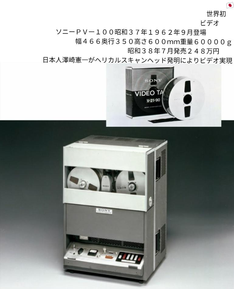 f:id:japanfather:20210406222638p:plain