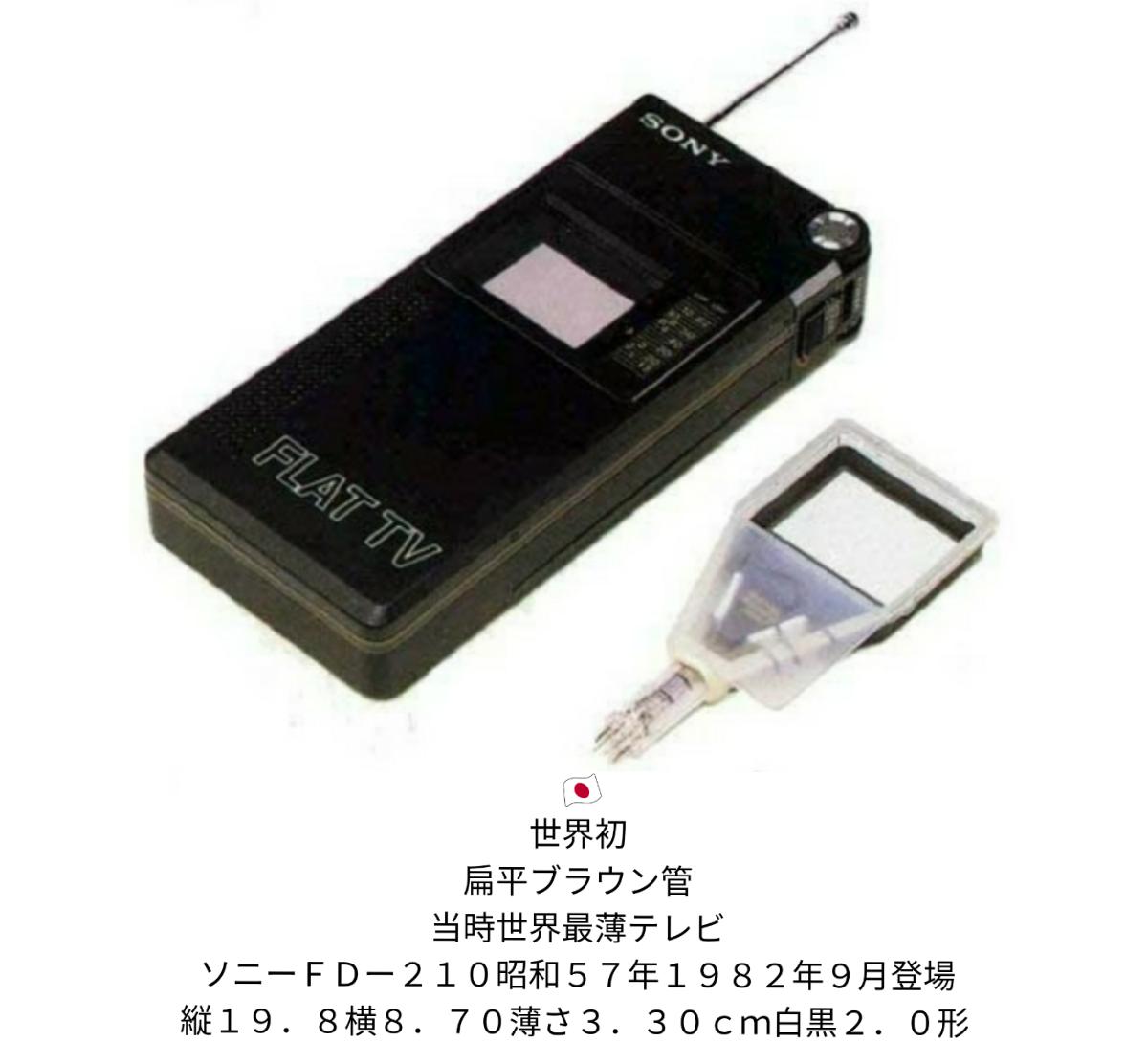 f:id:japanfather:20210418014244p:plain