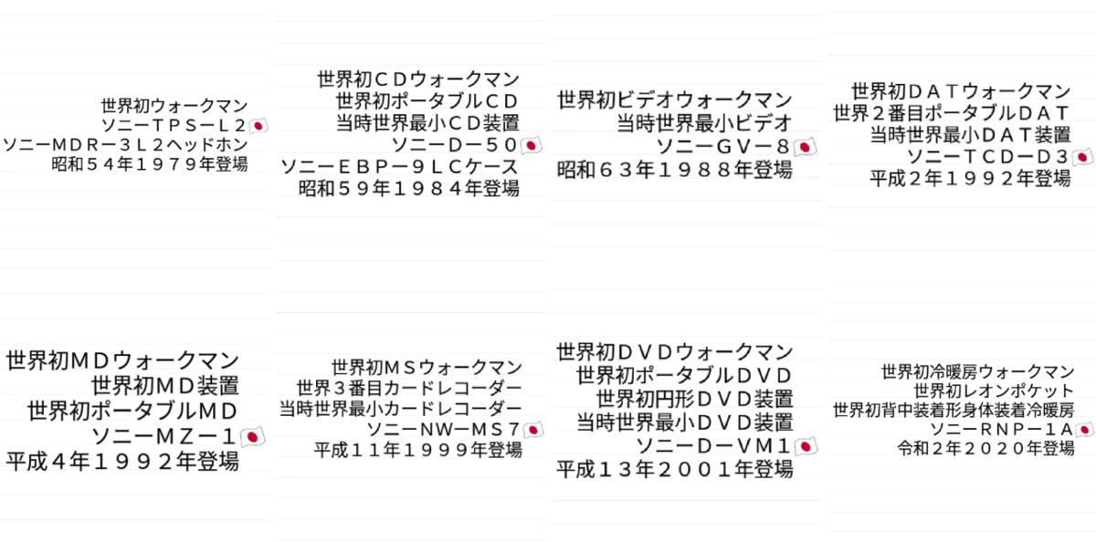 f:id:japanfather:20210824024209p:plain
