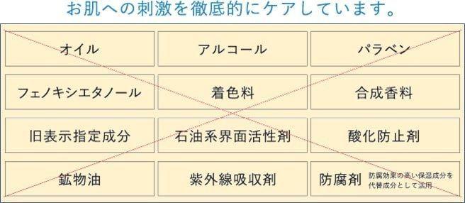 12の無添加成分の表記
